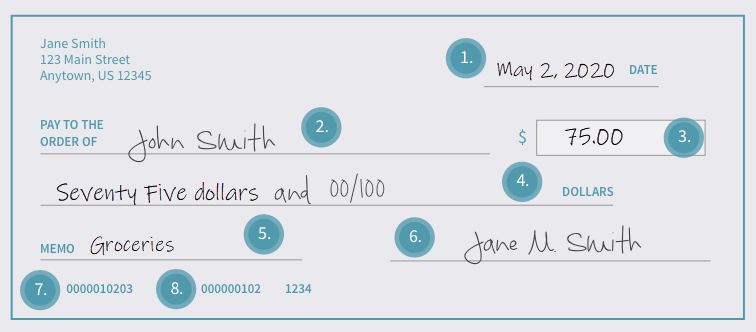 "example of a check with 1. Date   This is where you write today's date. 2. Pay to the order of This is where you write the name of the person or company who will be receiving the money. If you're making a withdrawal for yourself, you may write the check to yourself or ""Cash"" here. 3. Numeric amount box The amount of the check is written in this box. 4. Written amount   The amount in words is written on this line. You start at the left edge of the line and when you're finished, you will draw a line through the remaining empty space until you reach the word ""Dollars."" This practice helps to protect against anyone changing the value of the check.5. ""For"" or memo To describe what you bought or the reason you wrote the check.6. Signature line Your signature should be the last thing you complete. It gives the bank permission, or authorization, to release the money to the payee.7. Account number This is the 10-digit account number that is unique to your account. This tells the bank which account the money comes from. 8. Routing number This is the bank routing number. It identifies the bank that issued the check. You need this number to set up a direct deposit. Direct deposit allows your employer to electronically deposit your paycheck directly into your account, without giving you a paper check."
