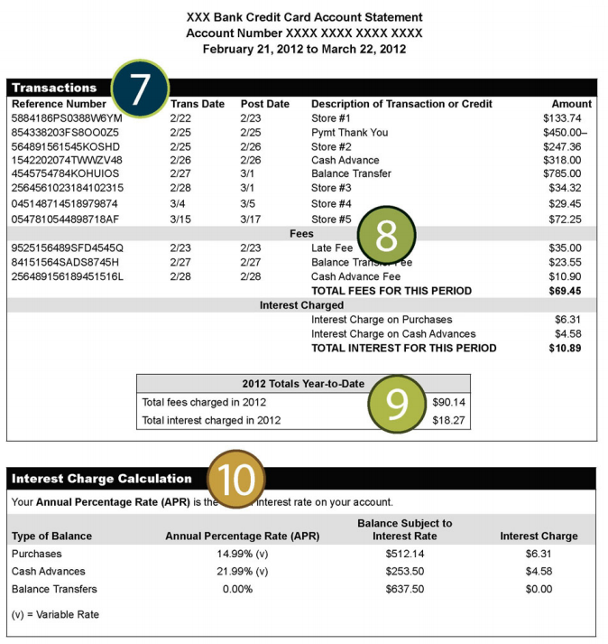 sample of a credit card statement
